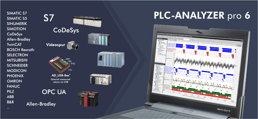 PLC-ANALYZER pro 6 Driver overview